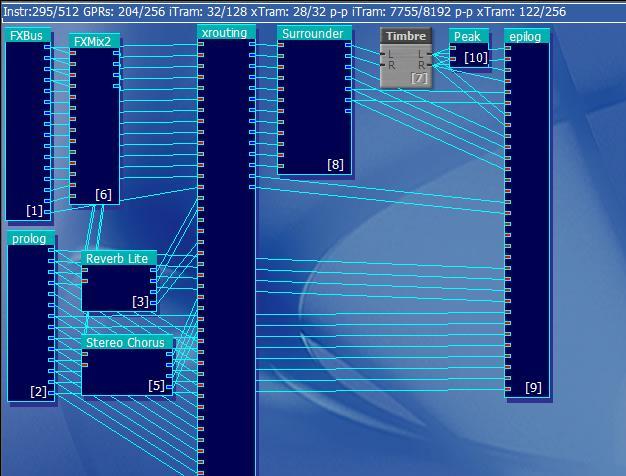 Основные элементы схемы.  1.Объекты из которых исходят входные сигналы(физические входы, виртуальные потоки...