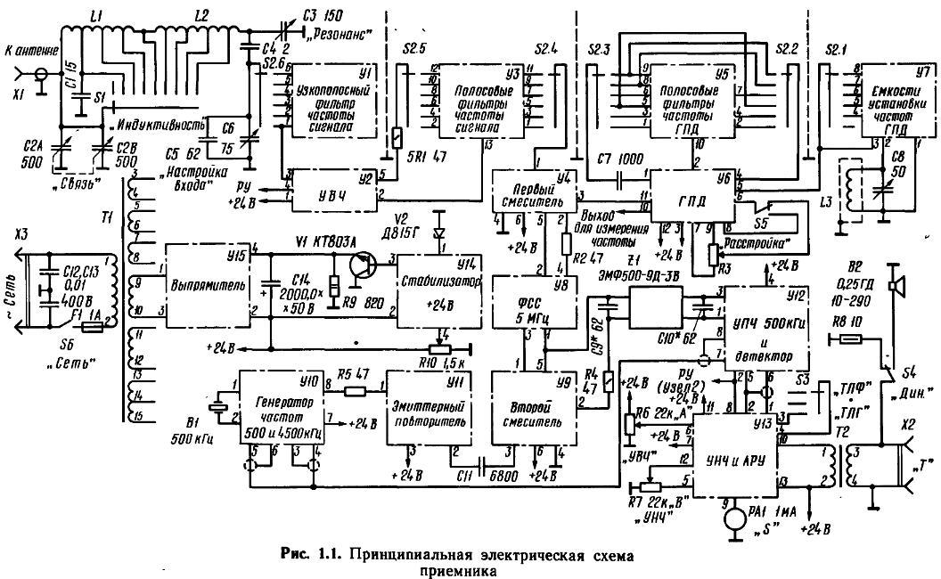 Схема ГПД 30 Кб